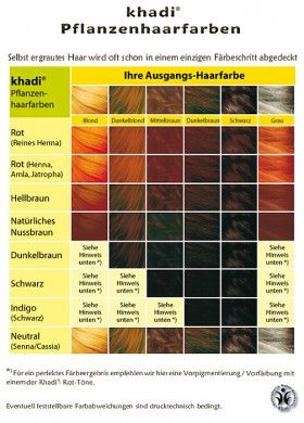 Khadi Herbal Hair Colour - Golden Brown
